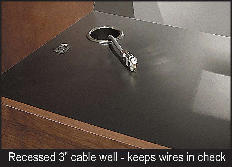 cablewell